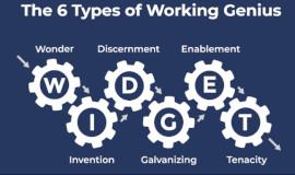The six types of working genius